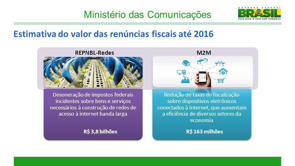 REPNBL-RedesM2M R$ 3,8 bilhõesR$ 163 milhões Estimativa do valor das renúncias fiscais até 2016