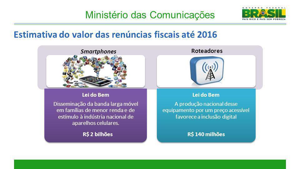 Ministério das Comunicações Roteadores Smartphones R$ 2 bilhões R$ 140 milhões Estimativa do valor das renúncias fiscais até 2016