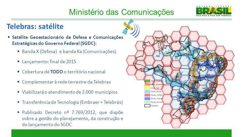 Satélite Geoestacionário de Defesa e Comunicações Estratégicas do Governo Federal (SGDC): Banda X (Defesa) e banda Ka (Comunicações) Lançamento: final