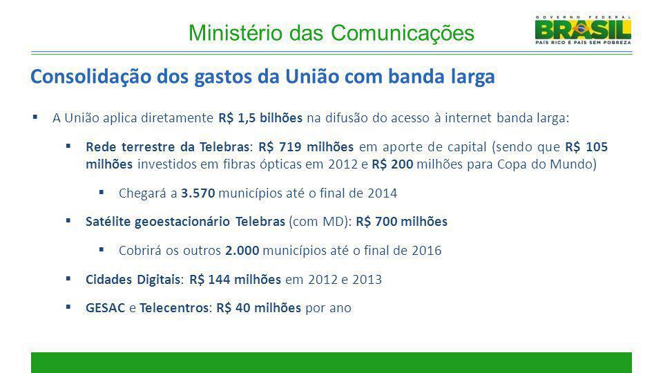 Ministério das Comunicações A União aplica diretamente R$ 1,5 bilhões na difusão do acesso à internet banda larga: Rede terrestre da Telebras: R$ 719