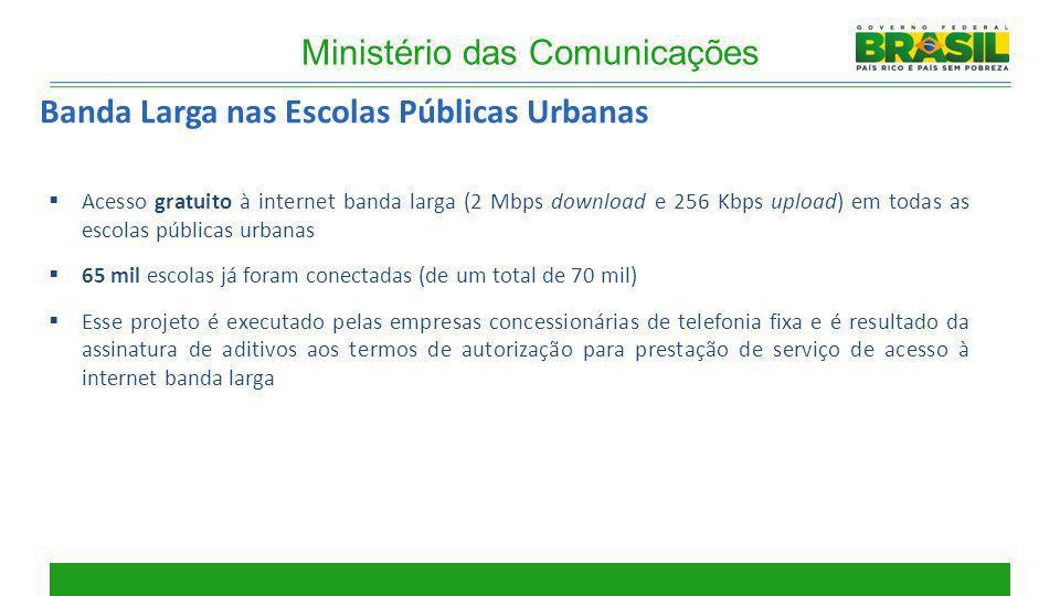 Acesso gratuito à internet banda larga (2 Mbps download e 256 Kbps upload) em todas as escolas públicas urbanas 65 mil escolas já foram conectadas (de