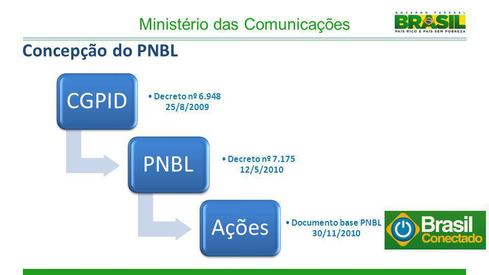 CGPID Decreto nº 6.948 25/8/2009 PNBL Decreto nº 7.175 12/5/2010 Ações Documento base PNBL 30/11/2010 Concepção do PNBL