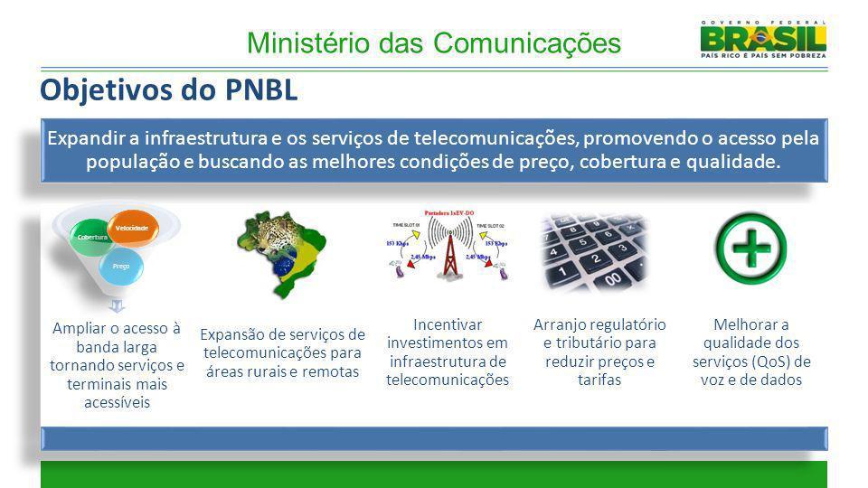PreçoCobertura Velocidade Ministério das Comunicações Objetivos do PNBL