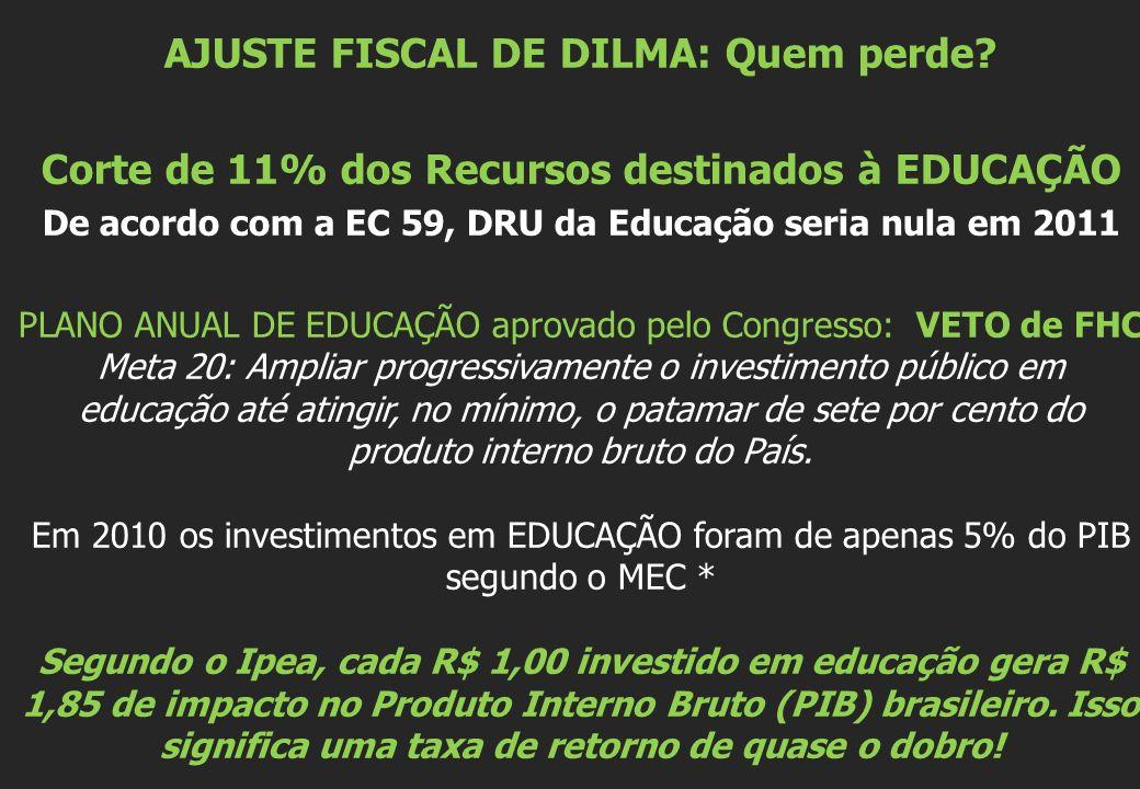 AJUSTE FISCAL DE DILMA: Quem perde? Corte de 11% dos Recursos destinados à EDUCAÇÃO De acordo com a EC 59, DRU da Educação seria nula em 2011 PLANO AN