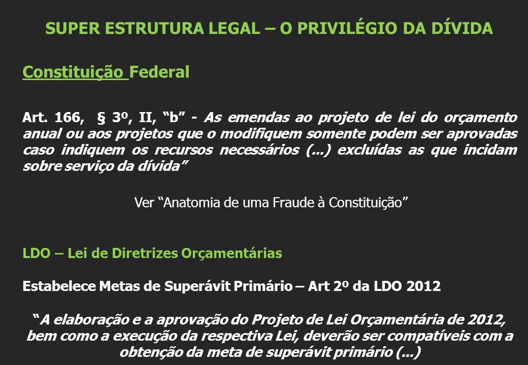 SUPER ESTRUTURA LEGAL – O PRIVILÉGIO DA DÍVIDA Constituição Federal Art. 166, § 3º, II, b - As emendas ao projeto de lei do orçamento anual ou aos pro
