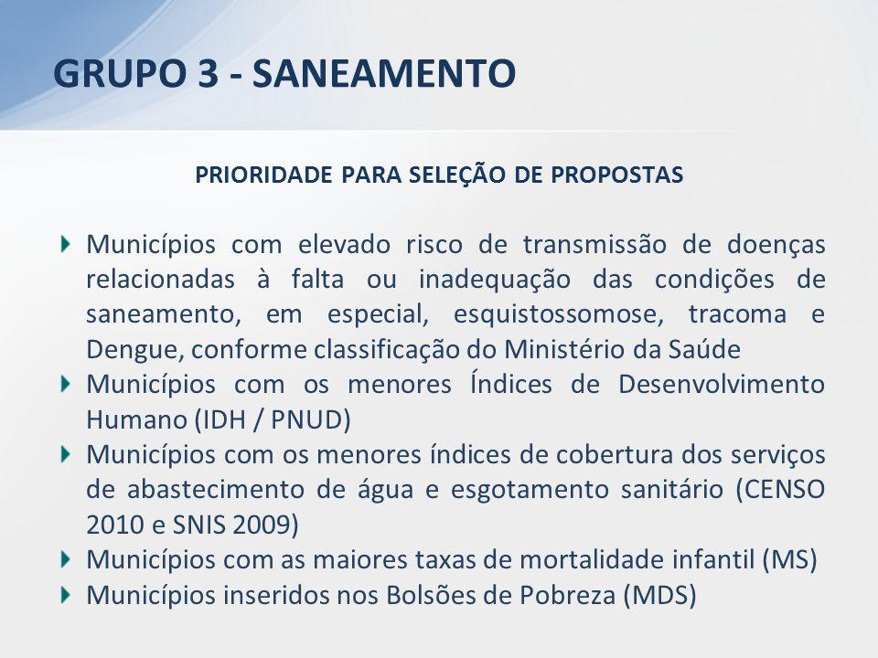 PRIORIDADE PARA SELEÇÃO DE PROPOSTAS Municípios com elevado risco de transmissão de doenças relacionadas à falta ou inadequação das condições de sanea