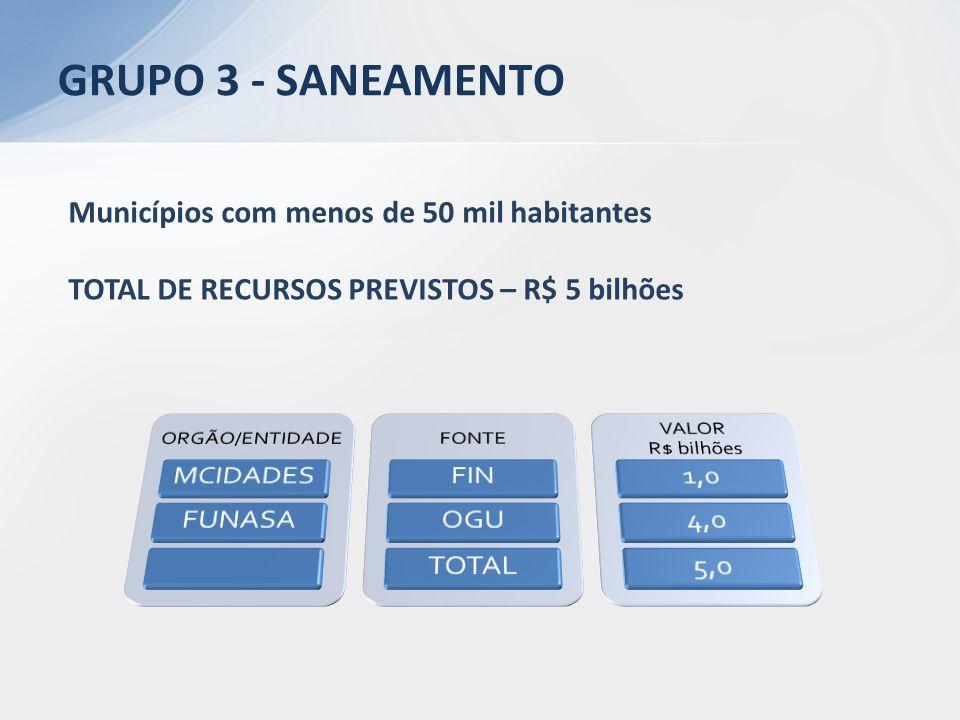 1ª ETAPA DE SELEÇÃO – R$ 3,2 bilhões GRUPO 3 - SANEAMENTO * Para áreas urbanas e rurais