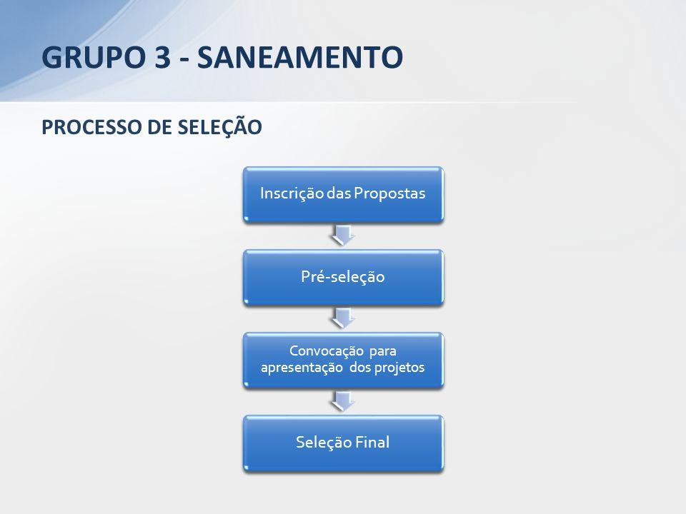Inscrição das PropostasPré-seleção Convocação para apresentação dos projetos Seleção Final PROCESSO DE SELEÇÃO