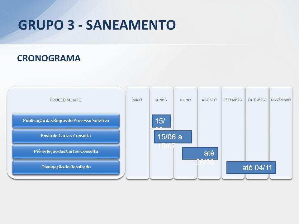 CRONOGRAMA PROCEDIMENTO Publicação das Regras do Processo SeletivoEnvio de Cartas-ConsultaPré-seleção das Cartas-ConsultaDivulgação do Resultado MAIOJ