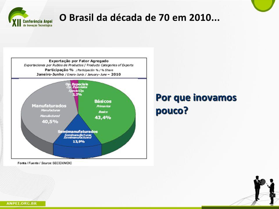 O Brasil da década de 70 em 2010... Por que inovamos pouco?