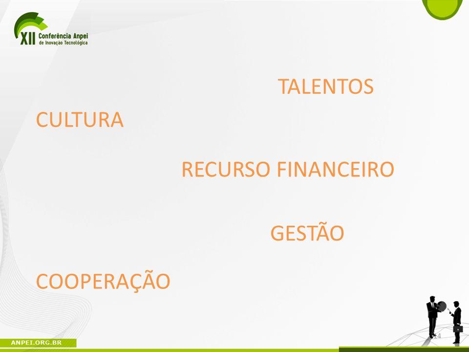 14 GESTÃO CULTURA TALENTOS RECURSO FINANCEIRO COOPERAÇÃO