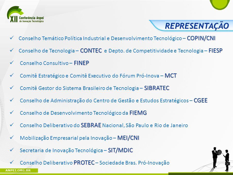 REPRESENTAÇÃO COPIN/CNI Conselho Temático Política Industrial e Desenvolvimento Tecnológico – COPIN/CNI CONTECFIESP Conselho de Tecnologia – CONTEC e