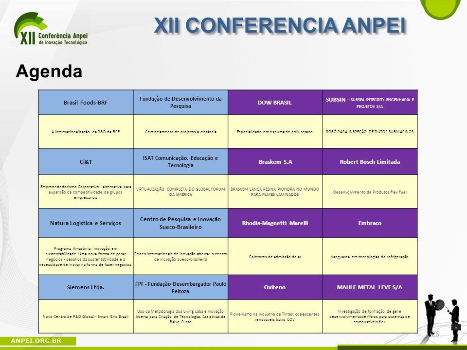 Agenda Brasil Foods-BRF Fundação de Desenvolvimento da Pesquisa DOW BRASIL SUBSIN – SUBSEA INTEGRITY ENGENHARIA E PROJETOS S/A A internacionalização d