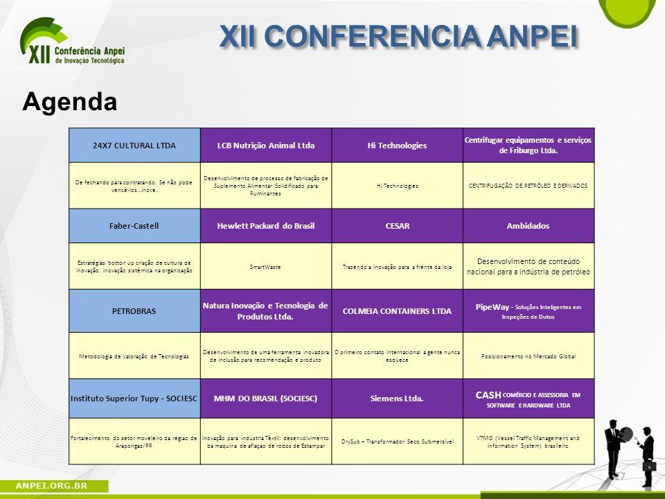Agenda 24X7 CULTURAL LTDALCB Nutrição Animal LtdaHi Technologies Centrifugar equipamentos e serviços de Friburgo Ltda. De fechando para contratando. S