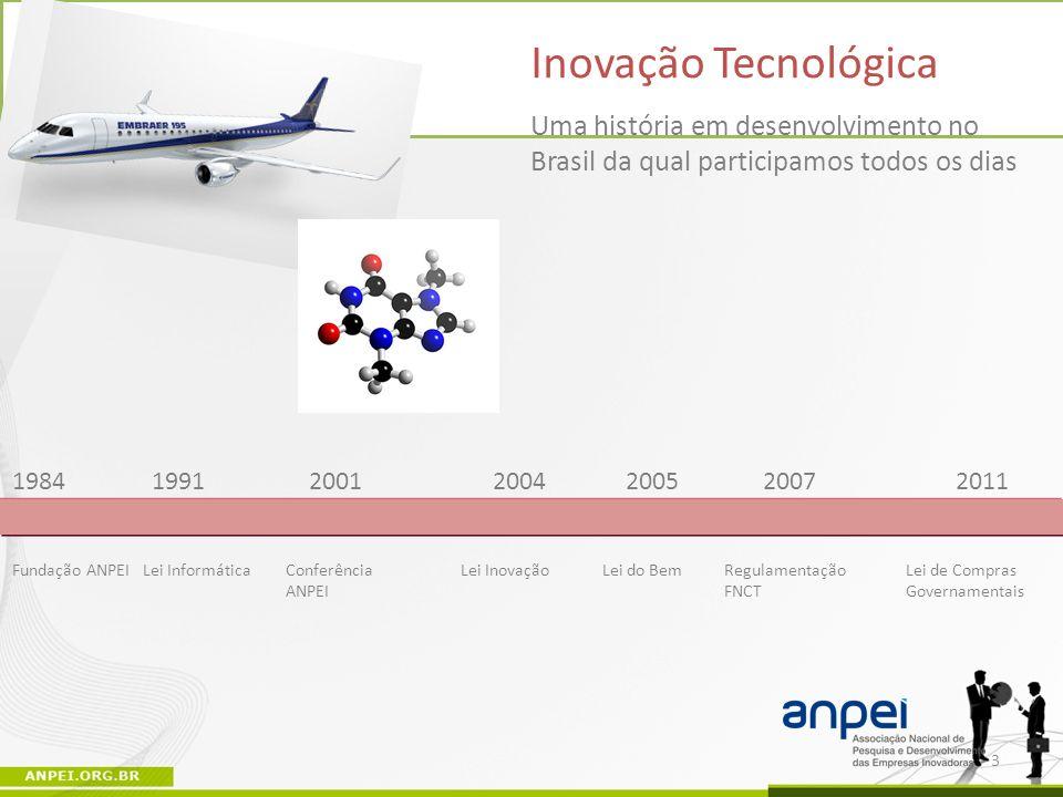 3 Inovação Tecnológica Uma história em desenvolvimento no Brasil da qual participamos todos os dias 1984199120012004200520072011 Fundação ANPEI Lei In