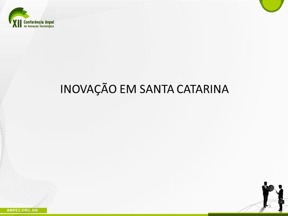 INOVAÇÃO EM SANTA CATARINA 9