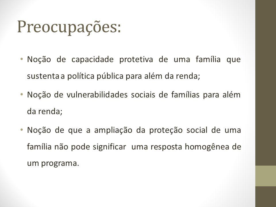 Preocupações: Noção de capacidade protetiva de uma família que sustenta a política pública para além da renda; Noção de vulnerabilidades sociais de fa