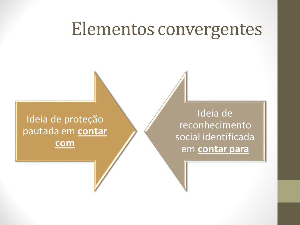 Elementos convergentes Ideia de proteção pautada em contar com Ideia de reconhecimento social identificada em contar para