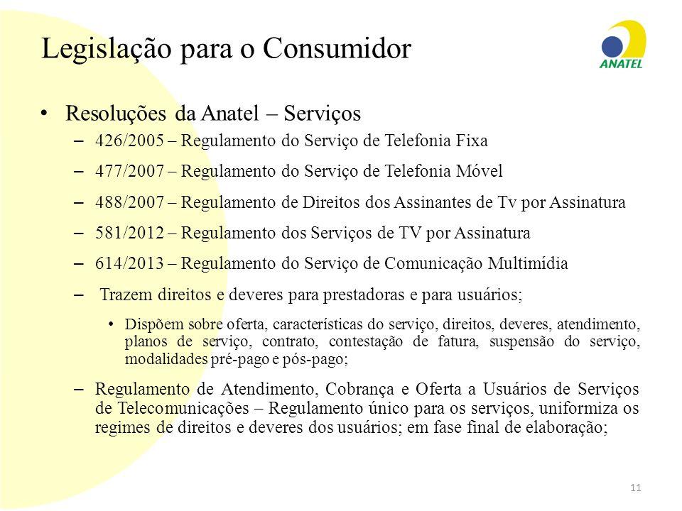 Legislação para o Consumidor Resoluções da Anatel – Serviços – 426/2005 – Regulamento do Serviço de Telefonia Fixa – 477/2007 – Regulamento do Serviço