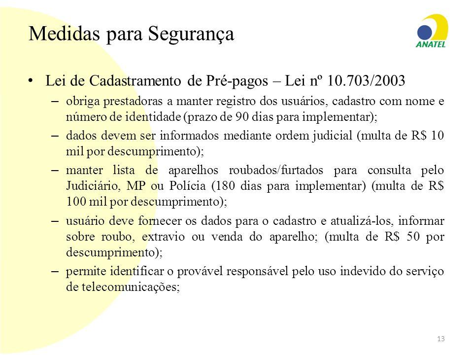 Medidas para Segurança Lei de Cadastramento de Pré-pagos – Lei nº 10.703/2003 – obriga prestadoras a manter registro dos usuários, cadastro com nome e