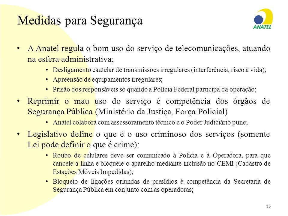 Medidas para Segurança A Anatel regula o bom uso do serviço de telecomunicações, atuando na esfera administrativa; Desligamento cautelar de transmissõ