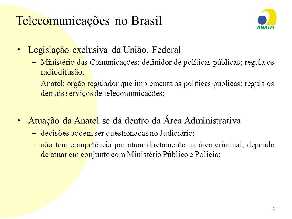 Telecomunicações no Brasil Legislação exclusiva da União, Federal – Ministério das Comunicações: definidor de políticas públicas; regula os radiodifus