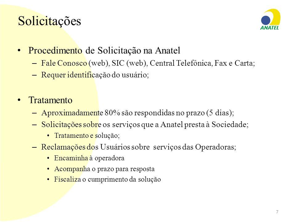 Solicitações Procedimento de Solicitação na Anatel – Fale Conosco (web), SIC (web), Central Telefônica, Fax e Carta; – Requer identificação do usuário