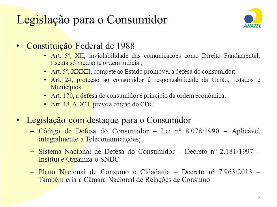 Legislação para o Consumidor Constituição Federal de 1988 Art. 5º, XII, inviolabilidade das comunicações como Direito Fundamental; Escuta só mediante