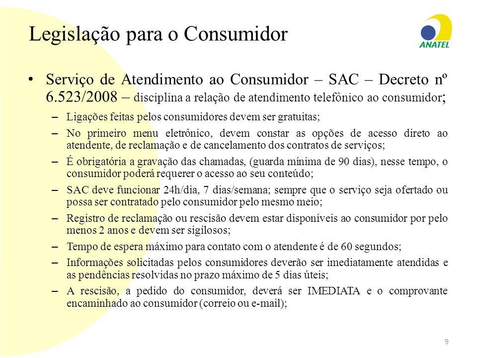 Legislação para o Consumidor Serviço de Atendimento ao Consumidor – SAC – Decreto nº 6.523/2008 – disciplina a relação de atendimento telefônico ao co