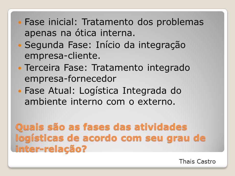 Quais são as fases das atividades logísticas de acordo com seu grau de inter-relação? Fase inicial: Tratamento dos problemas apenas na ótica interna.