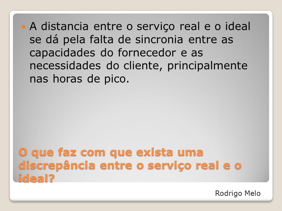 O que faz com que exista uma discrepância entre o serviço real e o ideal? A distancia entre o serviço real e o ideal se dá pela falta de sincronia ent