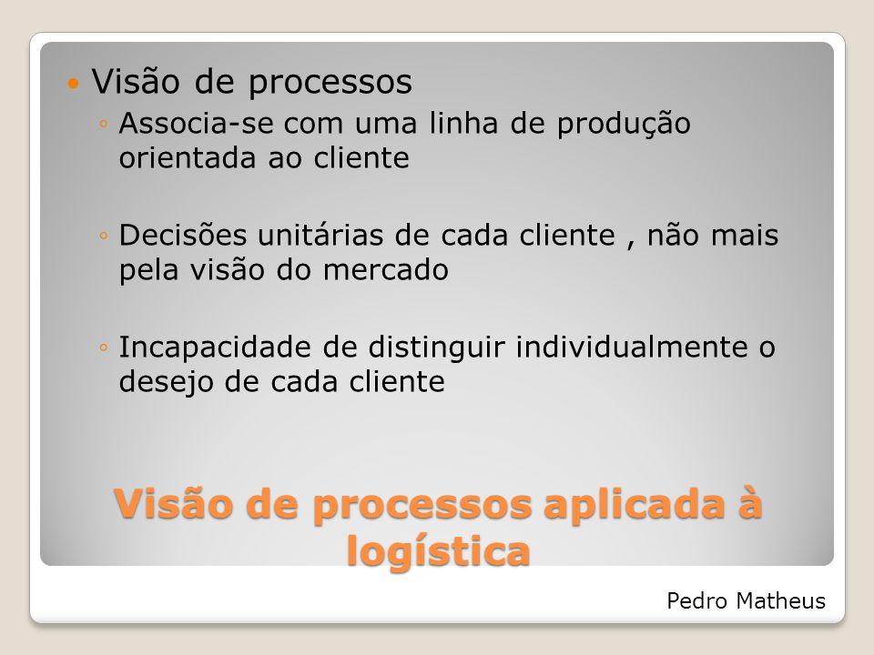 Visão de processos aplicada à logística Posicionar-se de como diferenciado em ambiente de negócios Estabelecer vantagem com foco na inovação das interações na cadeia de suprimentos Adição de valor ao cliente Combinação de serviços Inovações disruptivas Pedro Matheus