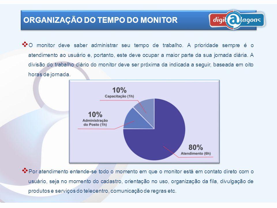 A jornada de trabalho do monitor é definida pelo parceiro, assim como, o horário de abertura e fechamento do telecentro; desde que respeitados os limi
