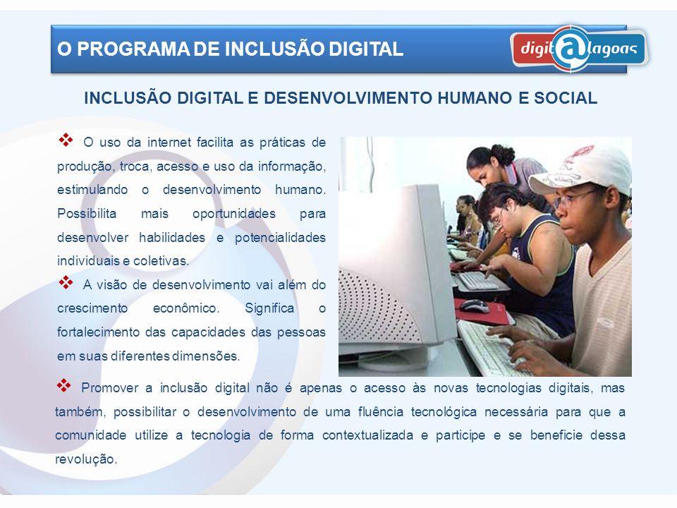 5 O QUE É O PROGRAMA DIGIT@LAGOAS ? Diante dessa realidade, o Governo de Alagoas toma a iniciativa de oferecer à comunidade alagoana o Programa Digit@