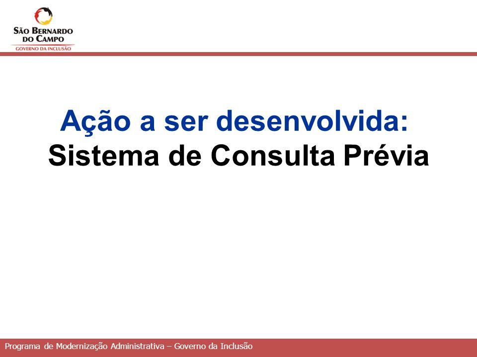Programa de Modernização Administrativa – Governo da Inclusão Ação a ser desenvolvida: Sistema de Consulta Prévia