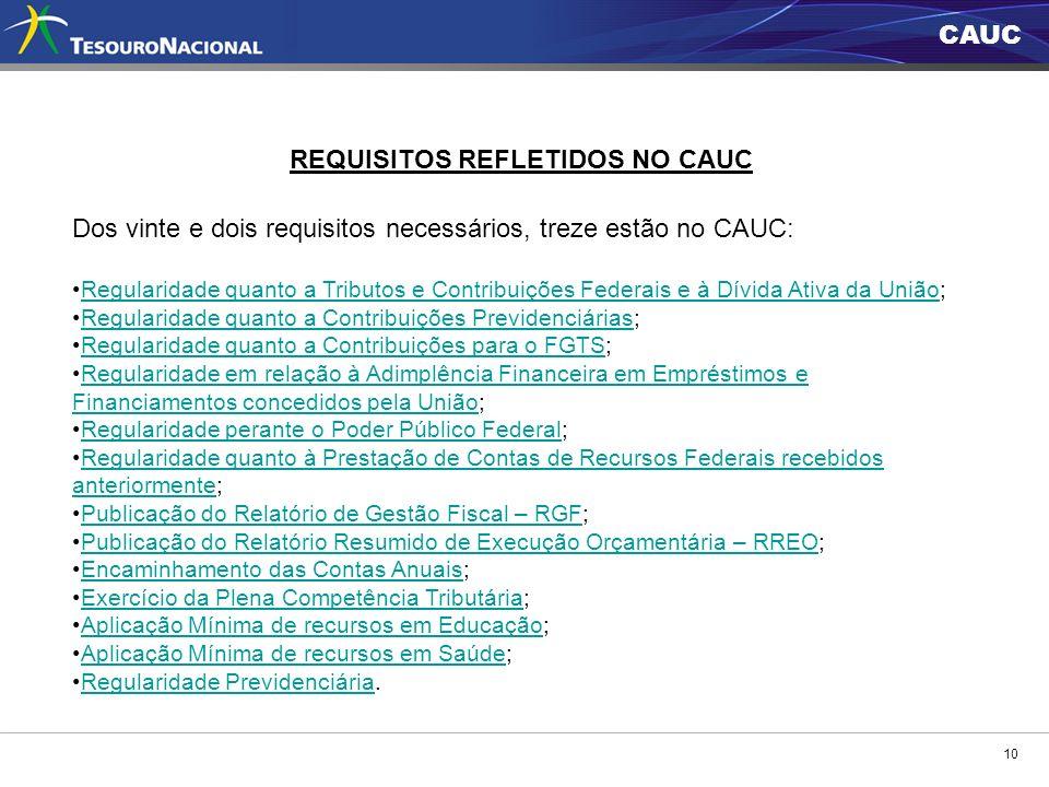 CAUC 10 REQUISITOS REFLETIDOS NO CAUC Dos vinte e dois requisitos necessários, treze estão no CAUC: Regularidade quanto a Tributos e Contribuições Fed
