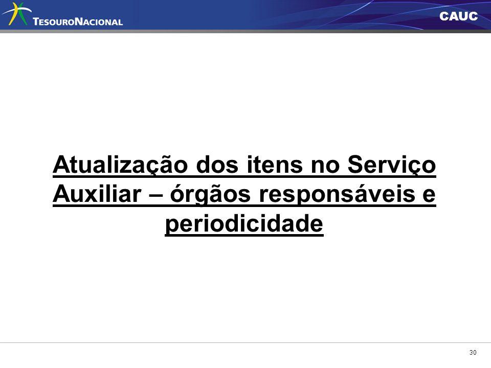 CAUC Atualização dos itens no Serviço Auxiliar – órgãos responsáveis e periodicidade 30