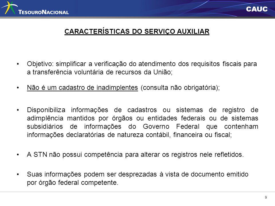 CAUC CARACTERÍSTICAS DO SERVIÇO AUXILIAR Objetivo: simplificar a verificação do atendimento dos requisitos fiscais para a transferência voluntária de