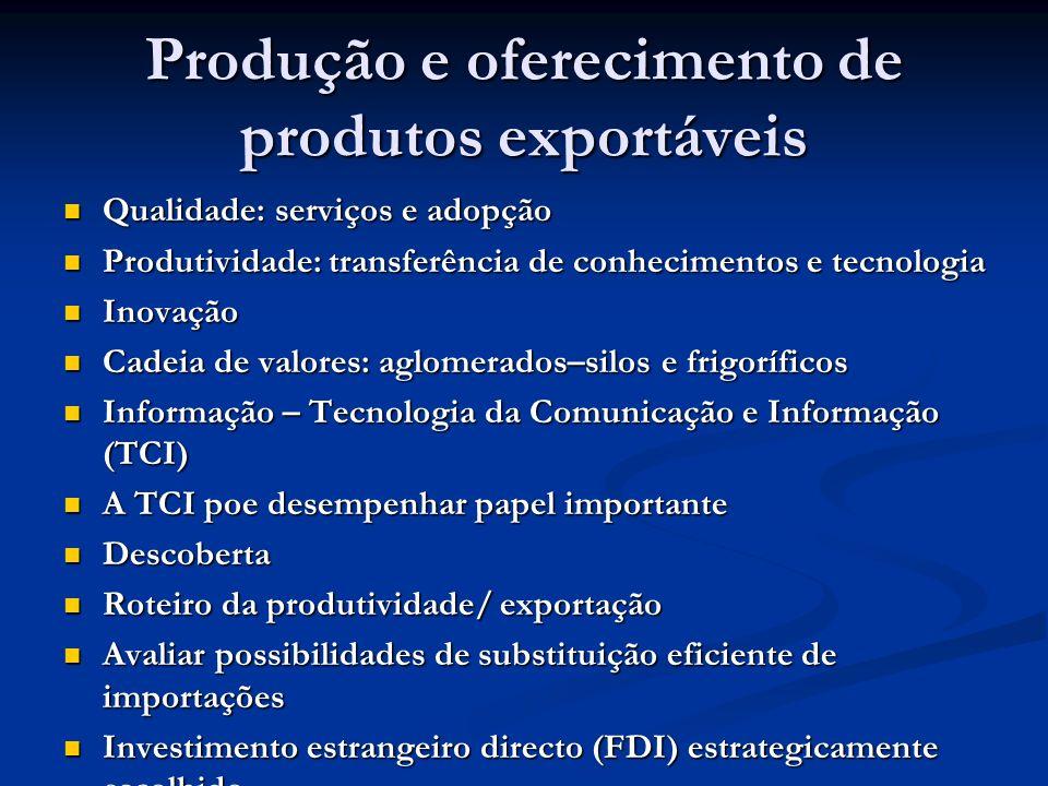 Produção e oferecimento de produtos exportáveis Qualidade: serviços e adopção Qualidade: serviços e adopção Produtividade: transferência de conhecimentos e tecnologia Produtividade: transferência de conhecimentos e tecnologia Inovação Inovação Cadeia de valores: aglomerados–silos e frigoríficos Cadeia de valores: aglomerados–silos e frigoríficos Informação – Tecnologia da Comunicação e Informação (TCI) Informação – Tecnologia da Comunicação e Informação (TCI) A TCI poe desempenhar papel importante A TCI poe desempenhar papel importante Descoberta Descoberta Roteiro da produtividade/ exportação Roteiro da produtividade/ exportação Avaliar possibilidades de substituição eficiente de importações Avaliar possibilidades de substituição eficiente de importações Investimento estrangeiro directo (FDI) estrategicamente escolhido Investimento estrangeiro directo (FDI) estrategicamente escolhido Capital humano Capital humano