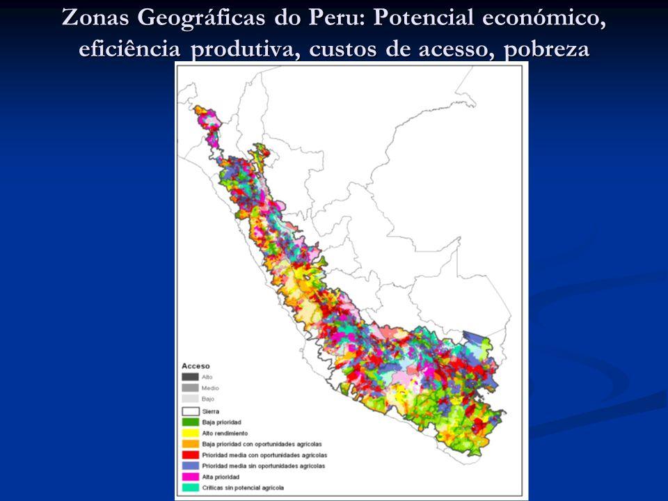 Zonas Geográficas do Peru: Potencial económico, eficiência produtiva, custos de acesso, pobreza