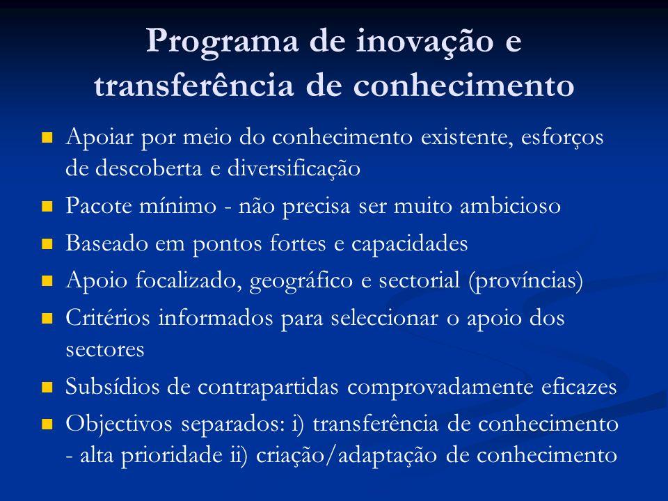 Programa de inovação e transferência de conhecimento Apoiar por meio do conhecimento existente, esforços de descoberta e diversificação Pacote mínimo