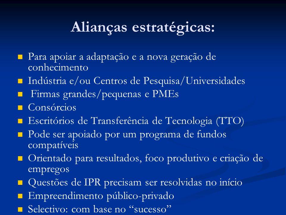 Alianças estratégicas: Para apoiar a adaptação e a nova geração de conhecimento Indústria e/ou Centros de Pesquisa/Universidades Firmas grandes/pequen