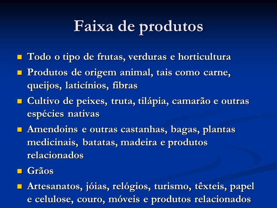 Faixa de produtos Todo o tipo de frutas, verduras e horticultura Todo o tipo de frutas, verduras e horticultura Produtos de origem animal, tais como c