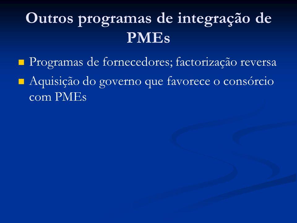 Outros programas de integração de PMEs Programas de fornecedores; factorização reversa Aquisição do governo que favorece o consórcio com PMEs