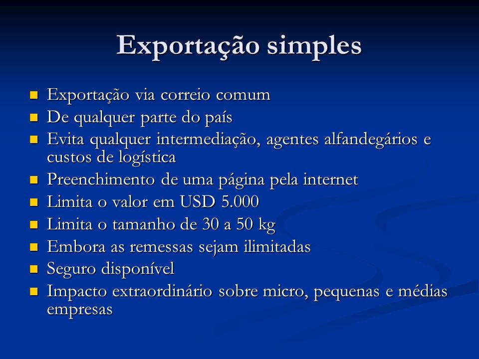 Exportação simples Exportação via correio comum Exportação via correio comum De qualquer parte do país De qualquer parte do país Evita qualquer interm