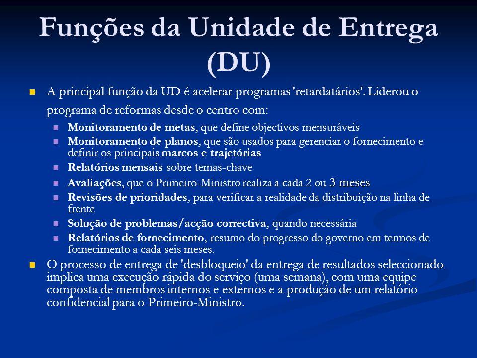 Funções da Unidade de Entrega (DU) A principal função da UD é acelerar programas 'retardatários'. Liderou o programa de reformas desde o centro com: M