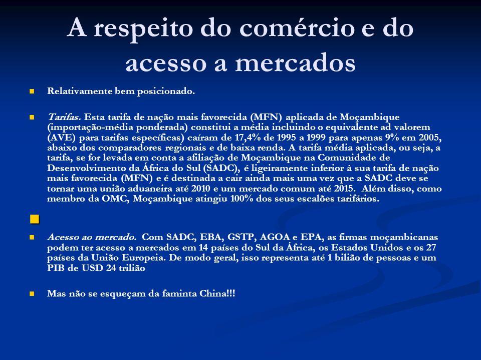 A respeito do comércio e do acesso a mercados Relativamente bem posicionado. Tarifas. Esta tarifa de nação mais favorecida (MFN) aplicada de Moçambiqu