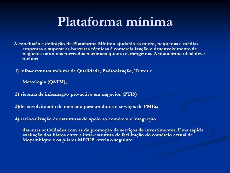 Plataforma mínima A conclusão e definição da Plataforma Mínima ajudarão as micro, pequenas e médias empresas a superar as barreiras técnicas à comercialização e desenvolvimento de negócios tanto nos mercados nacionais quanto estrangeiros.