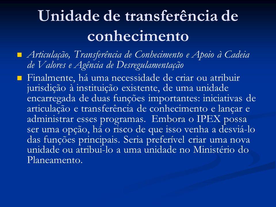 Unidade de transferência de conhecimento Articulação, Transferência de Conhecimento e Apoio à Cadeia de Valores e Agência de Desregulamentação Finalme