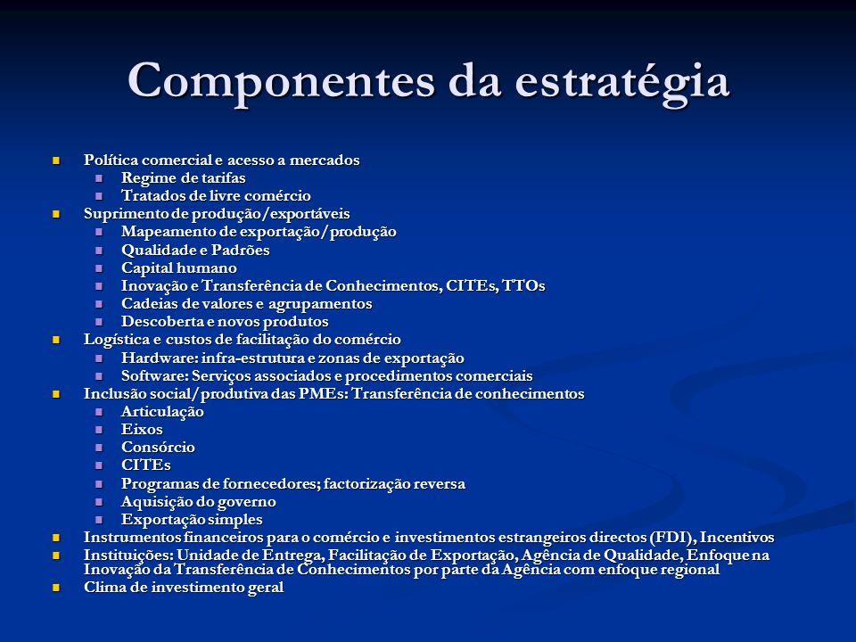 Componentes da estratégia Política comercial e acesso a mercados Política comercial e acesso a mercados Regime de tarifas Regime de tarifas Tratados d
